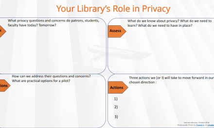 Privacy: Libraries as Expert Advisors – Gary Price